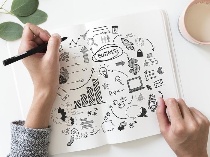 Те, кто хотят успешный и процветающий бизнес, должны уделить внимание созданию бизнес-плана