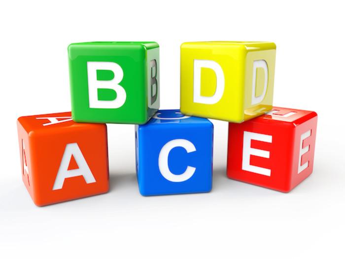 Интересным способом расстановки целей является метод ABCDE