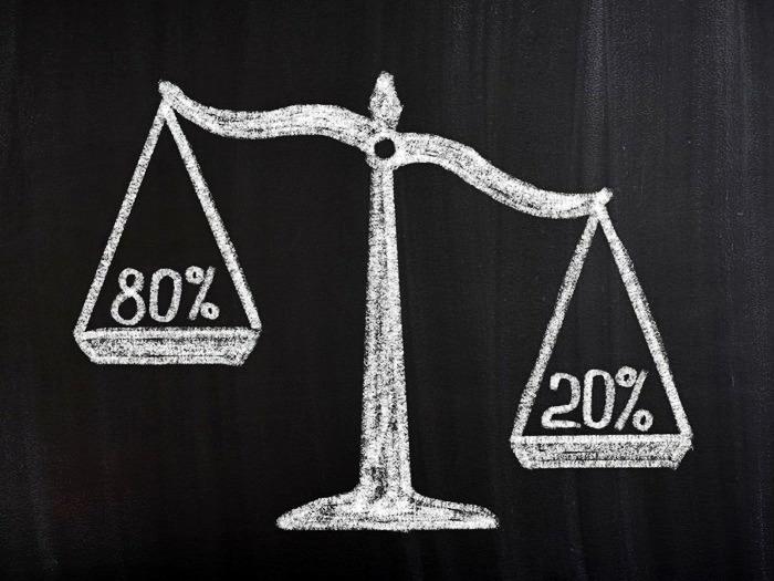 Пользуясь методом Парето, нужно делить дела в пропорции 20% на 80%